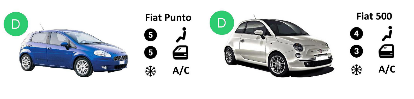 Car hire Menorca - Rent a car Salgar D